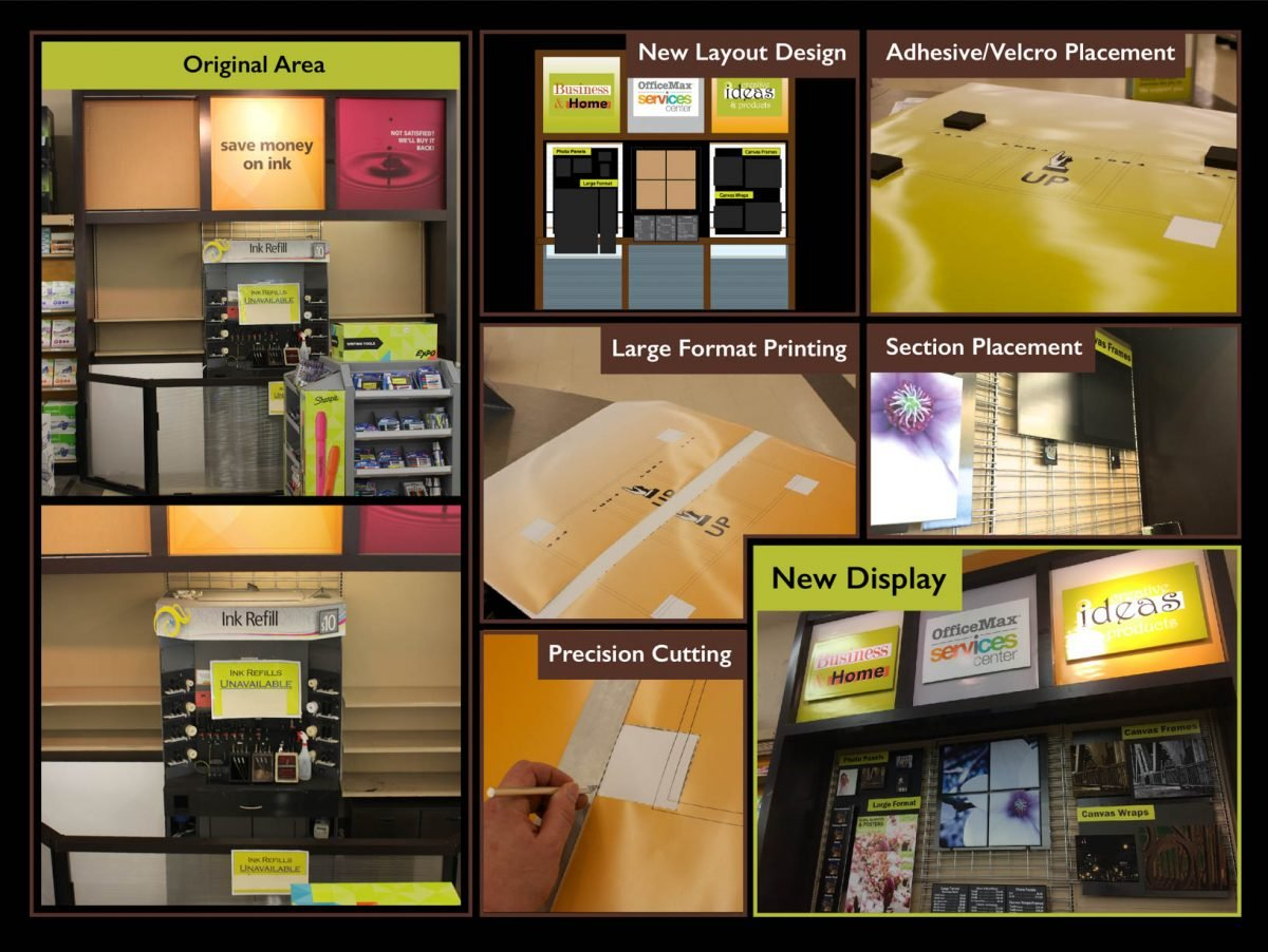 Specialty Printing Display - Summary Graphic